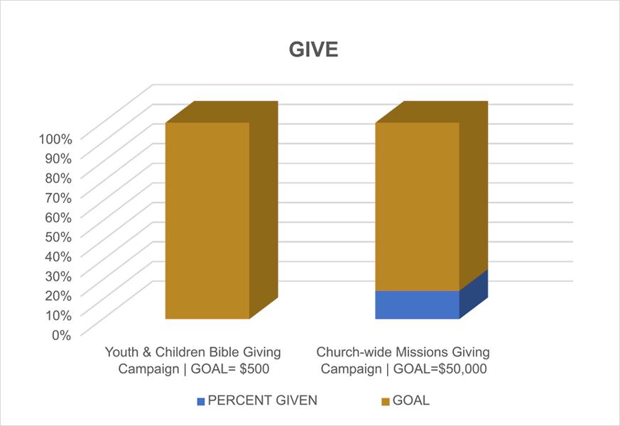 GIVE CHART 2-26c_web