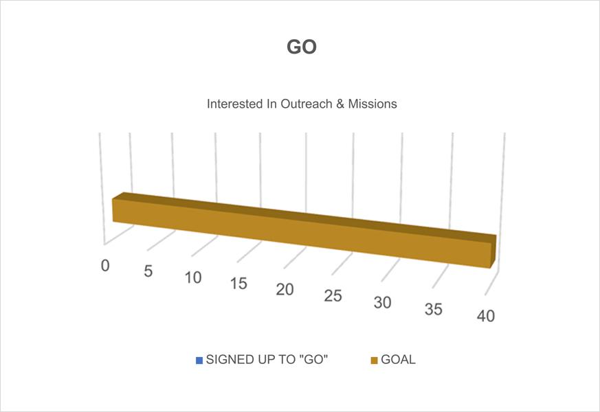 GO CHART 2-12_web copy