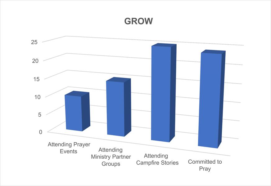GROW CHART 2-12_web